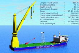 Imtech bouwt milieuvriendelijke werkschepen