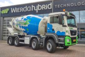 Elektrische betonmixers voor Betonmortel Nederland